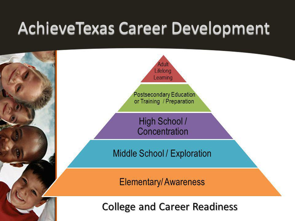 AchieveTexas Career Development Adult Lifelong Learning Postsecondary Education or Training / Preparation High School / Concentration Middle School / Exploration Elementary/ Awareness College and Career Readiness