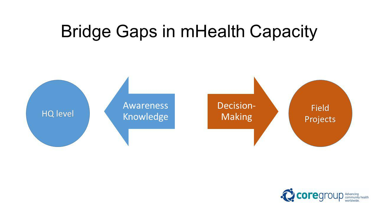 Bridge Gaps in mHealth Capacity Awareness Knowledge Decision- Making HQ level Field Projects