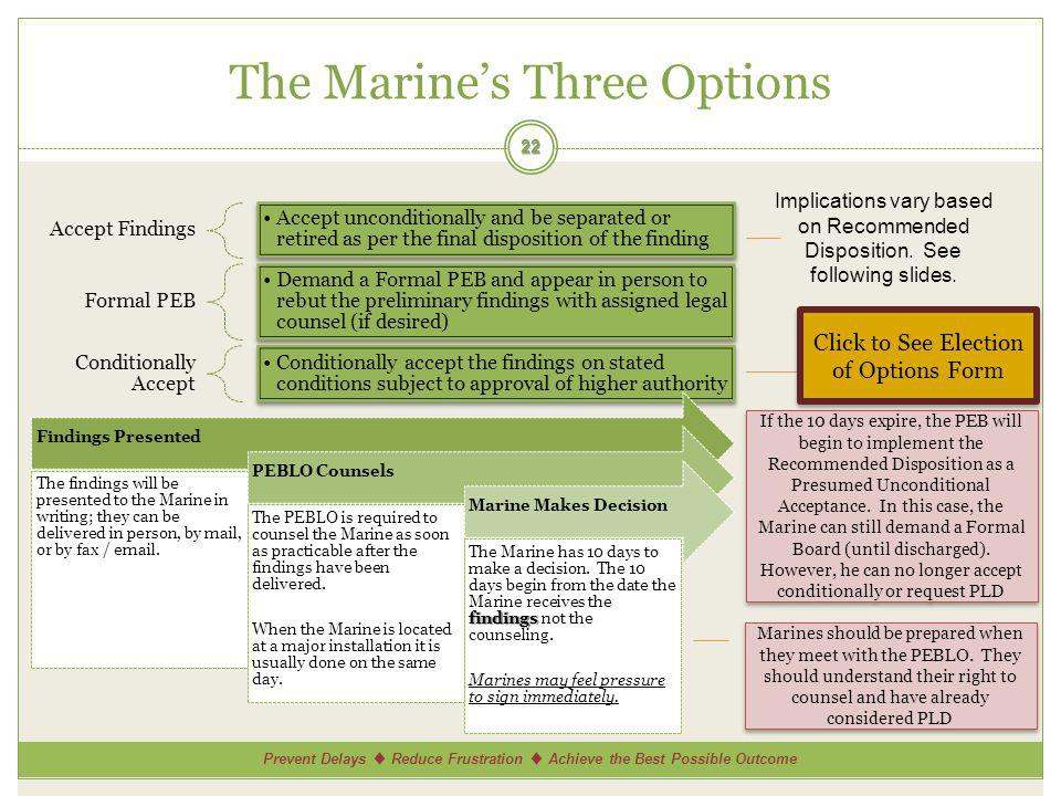 Prevent Delays Reduce Frustration Achieve the Best Possible Outcome The Marines Three Options 22 Accept Findings Accept unconditionally and be separated or retired as per the final disposition of the finding Formal PEB Demand a Formal PEB and appear in person to rebut the preliminary findings with assigned legal counsel (if desired) Conditionally Accept Conditionally accept the findings on stated conditions subject to approval of higher authority Implications vary based on Recommended Disposition.
