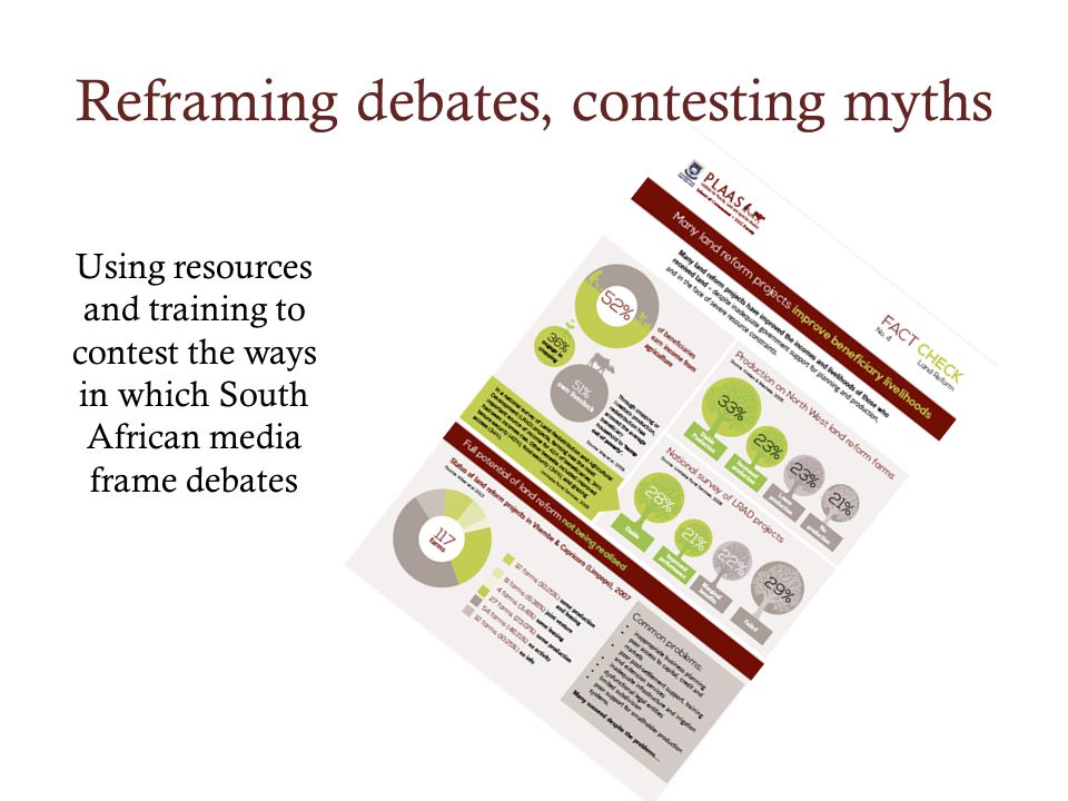 Reframing debates, contesting myths Using resources and training to contest the ways in which South African media frame debates
