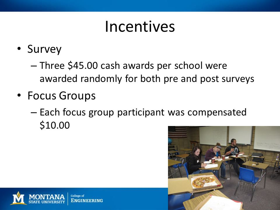 Incentives Survey – Three $45.00 cash awards per school were awarded randomly for both pre and post surveys Focus Groups – Each focus group participant was compensated $10.00
