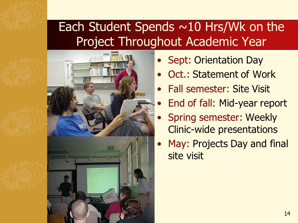 Each Student Spends ~10 Hrs/Wk on the Project Throughout Academic Year Sept: Orientation Day Oct.: Statement of Work Fall semester: Site Visit End of fall: Mid-year report Spring semester: Weekly Clinic-wide presentations May: Projects Day and final site visit 14