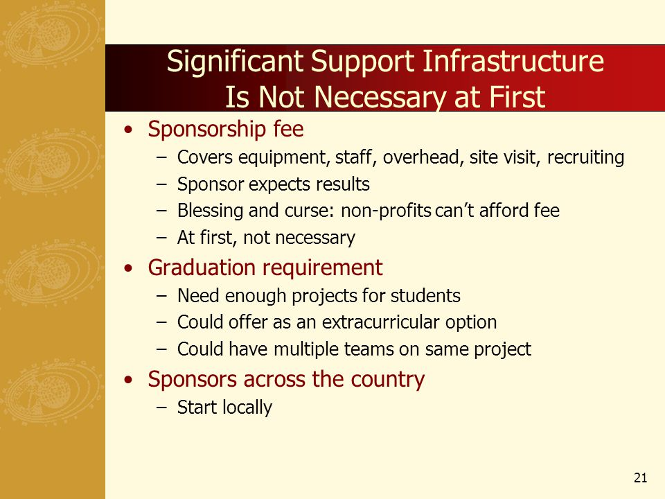 Significant Support Infrastructure Is Not Necessary at First Sponsorship fee –Covers equipment, staff, overhead, site visit, recruiting –Sponsor expec