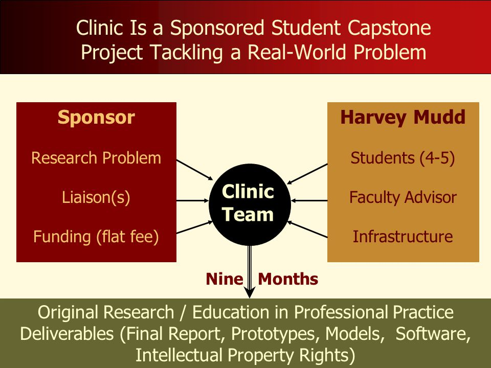 Clinic Is a Sponsored Student Capstone Project Tackling a Real-World Problem 5 Sponsor Research Problem Liaison(s) Funding (flat fee) Harvey Mudd Stud