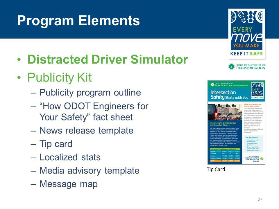 27 Program Elements Distracted Driver Simulator Publicity Kit –Publicity program outline –How ODOT Engineers for Your Safety fact sheet –News release template –Tip card –Localized stats –Media advisory template –Message map Tip Card