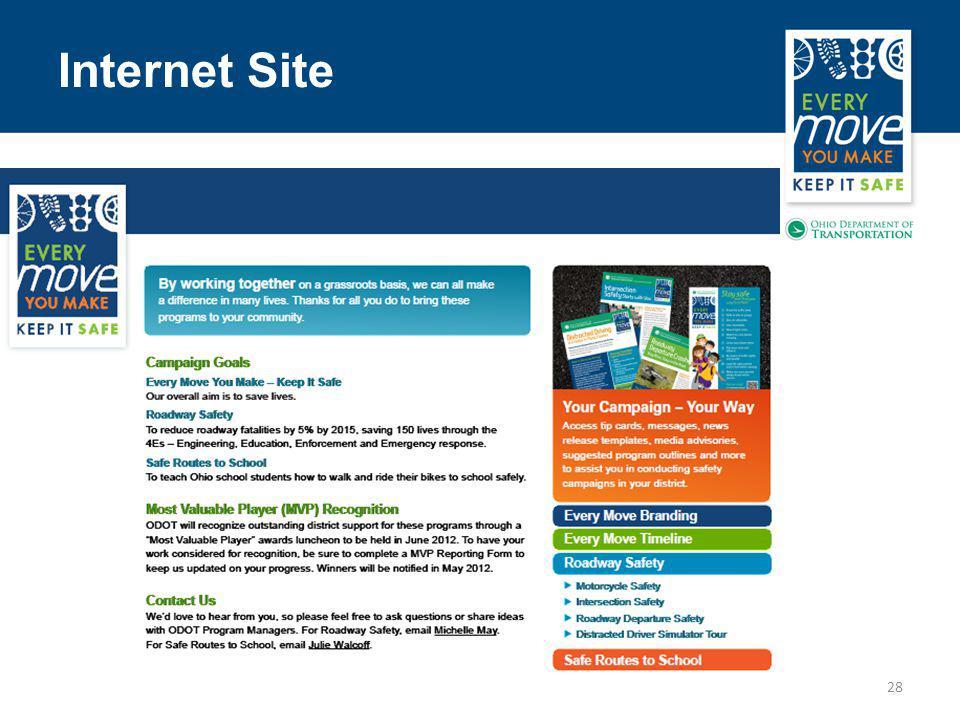 28 Internet Site