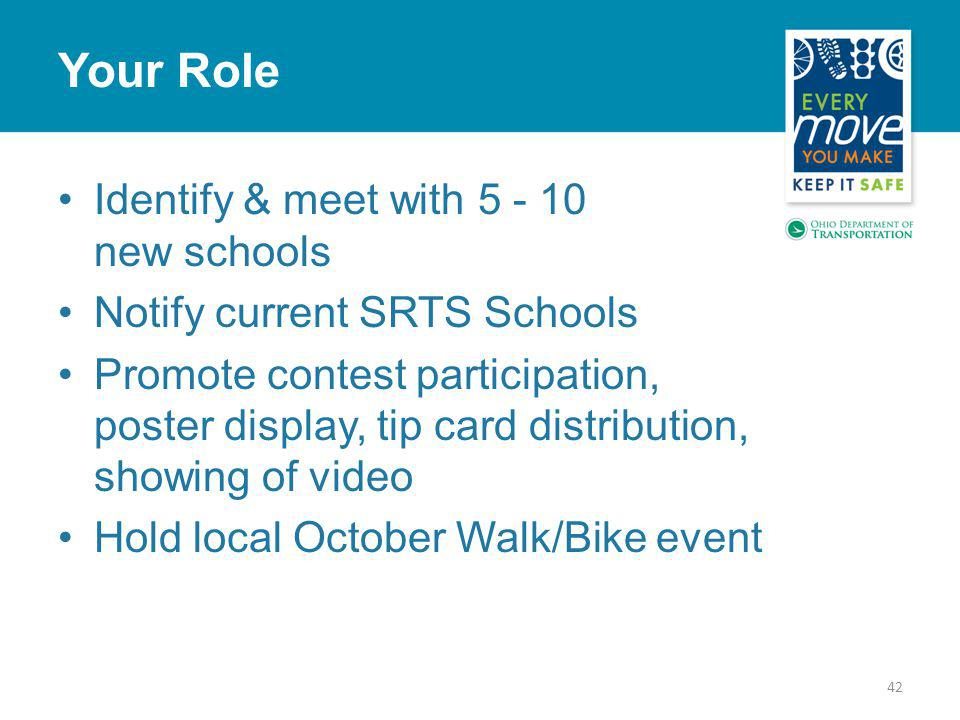 42 Your Role Identify & meet with 5 - 10 new schools Notify current SRTS Schools Promote contest participation, poster display, tip card distribution, showing of video Hold local October Walk/Bike event