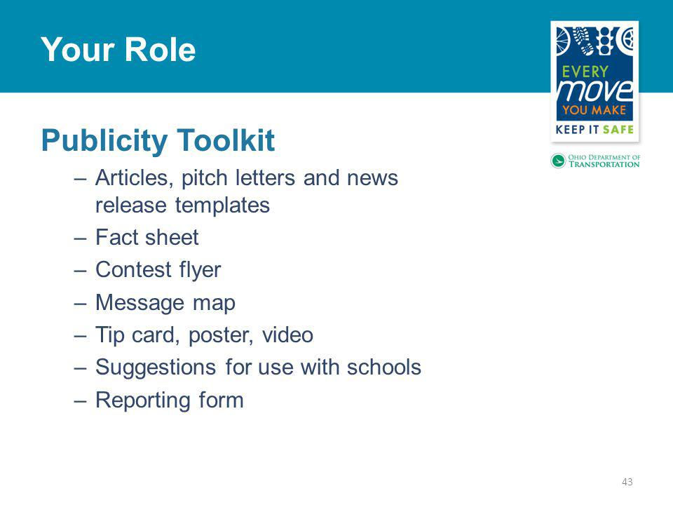 Publicity Toolkit –Articles, pitch letters and news release templates –Fact sheet –Contest flyer –Message map –Tip card, poster, video –Suggestions for use with schools –Reporting form 43 Your Role