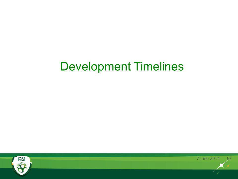 8 June 201462 Development Timelines
