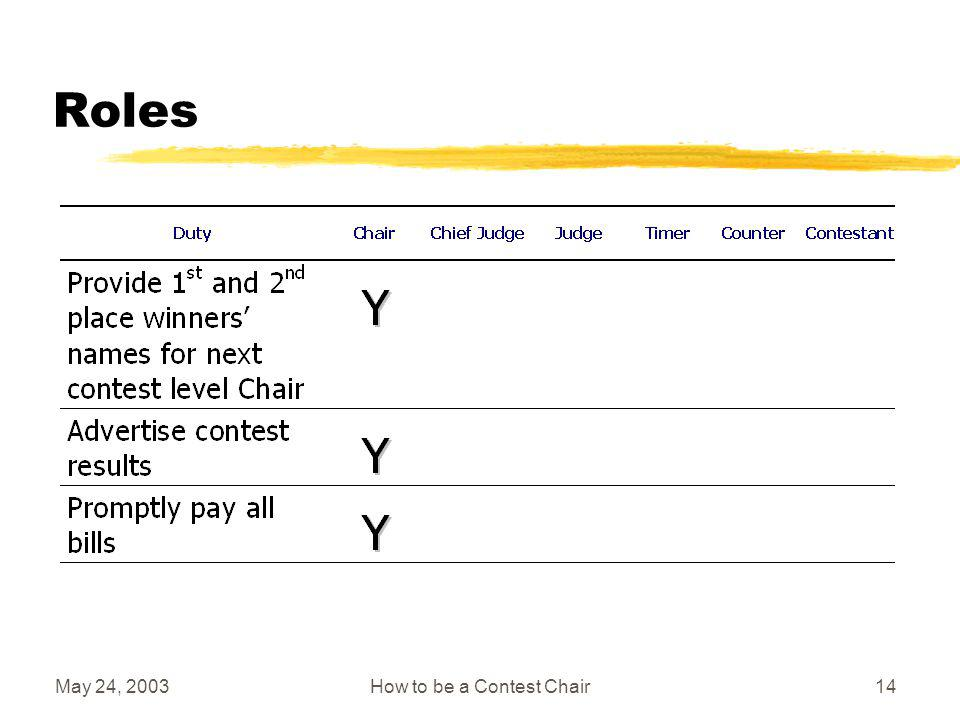 May 24, 2003How to be a Contest Chair13 Roles