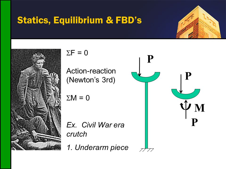 Statics, Equilibrium & FBDs F = 0 Action-reaction (Newtons 3rd) M = 0 Ex.