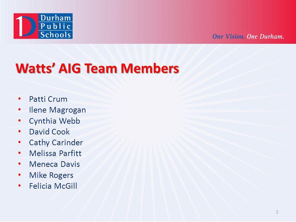 Watts AIG Team Members Patti Crum Ilene Magrogan Cynthia Webb David Cook Cathy Carinder Melissa Parfitt Meneca Davis Mike Rogers Felicia McGill 2