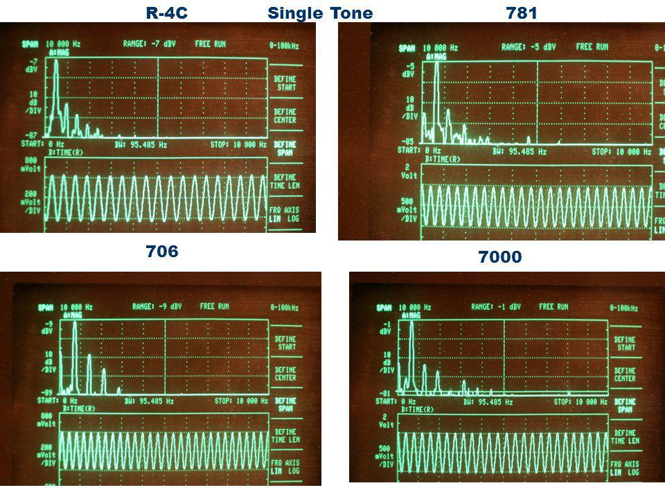 R-4C781 706 7000 Single Tone