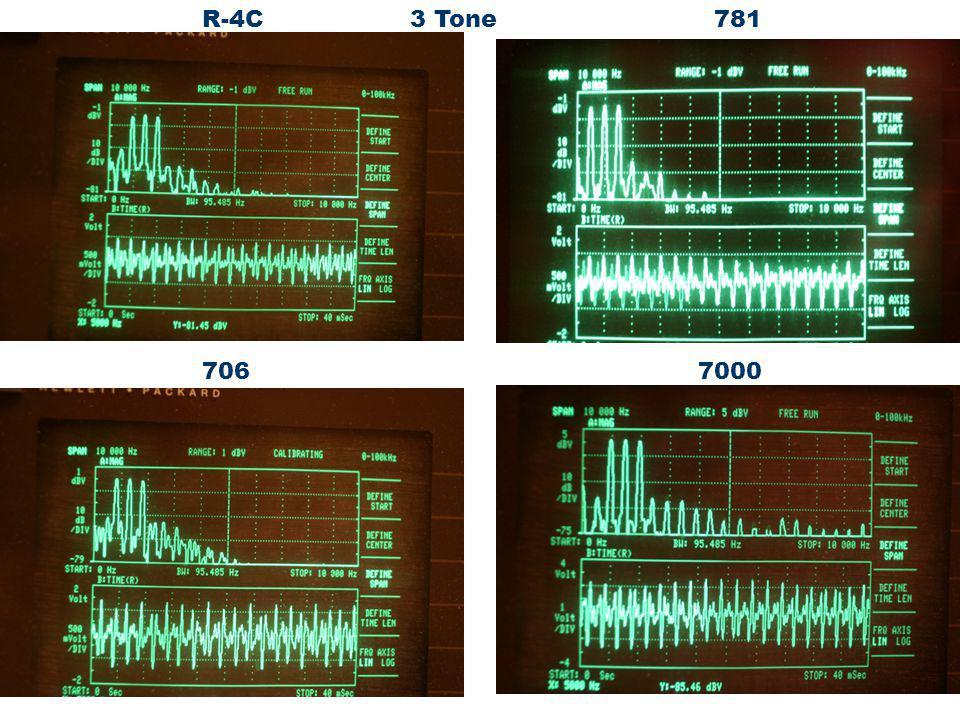 R-4C 7067000 3 Tone781