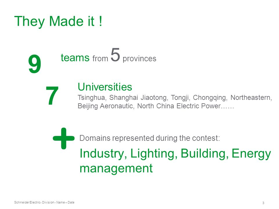 Schneider Electric 3 - Division - Name – Date They Made it .