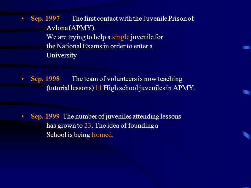 Sep.1997The first contact with the Juvenile Prison of Avlona (APMY).