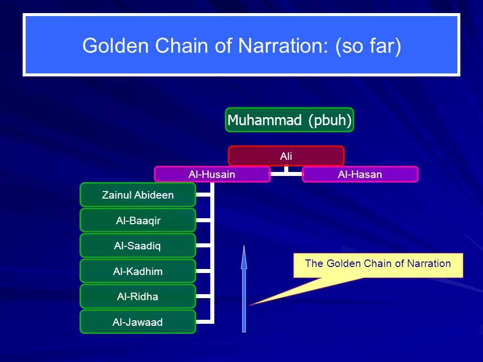 Golden Chain of Narration: (so far) Muhammad (pbuh) The Golden Chain of Narration