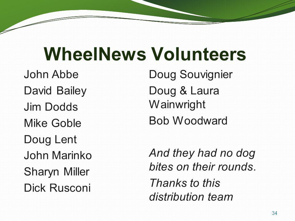 WheelNews Volunteers John Abbe David Bailey Jim Dodds Mike Goble Doug Lent John Marinko Sharyn Miller Dick Rusconi Doug Souvignier Doug & Laura Wainwright Bob Woodward And they had no dog bites on their rounds.