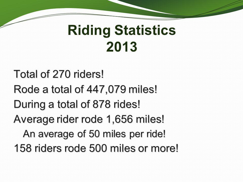 Riding Statistics 2013 Total of 270 riders.Rode a total of 447,079 miles.