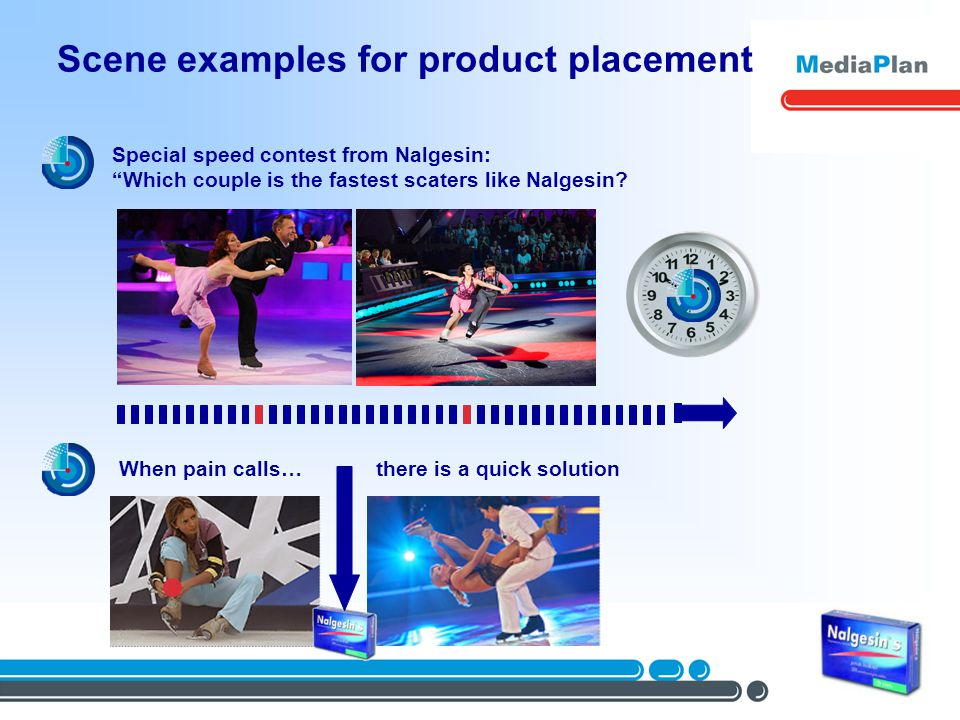 Scene examples for product placement Special speed contest from Nalgesin: Which couple is the fastest scaters like Nalgesin.