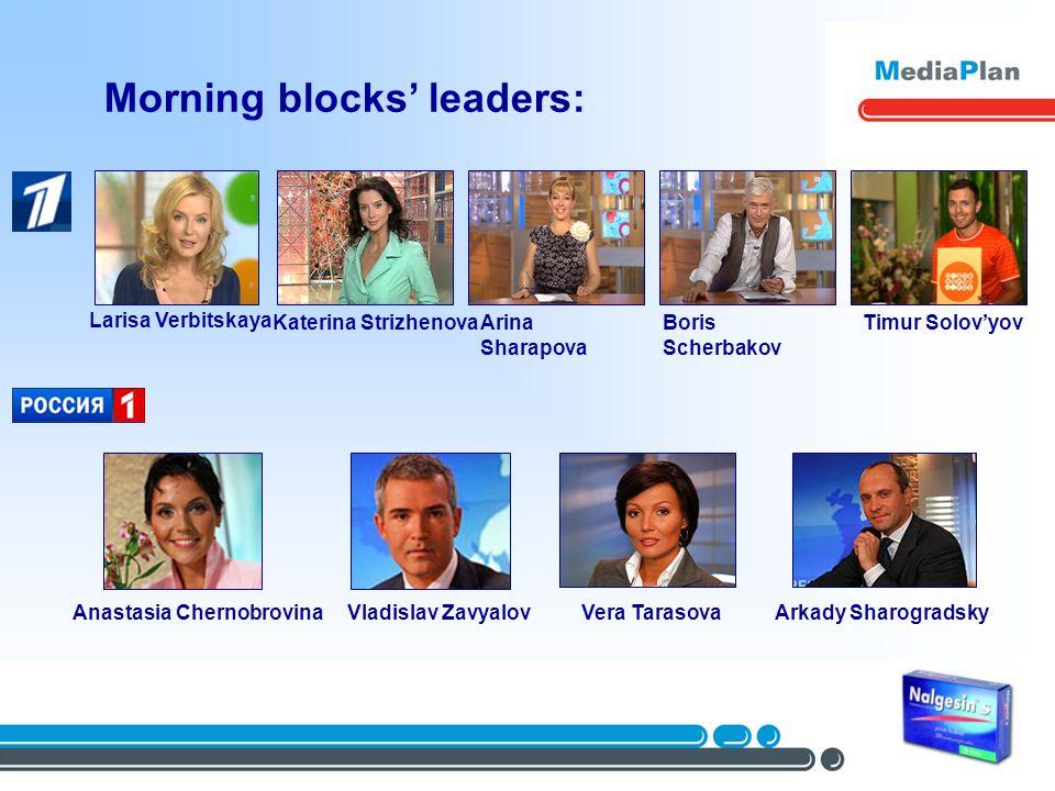 Morning blocks leaders: Larisa Verbitskaya Katerina StrizhenovaArina Sharapova Boris Scherbakov Timur Solovyov Anastasia ChernobrovinaVladislav ZavyalovVera TarasovaArkady Sharogradsky