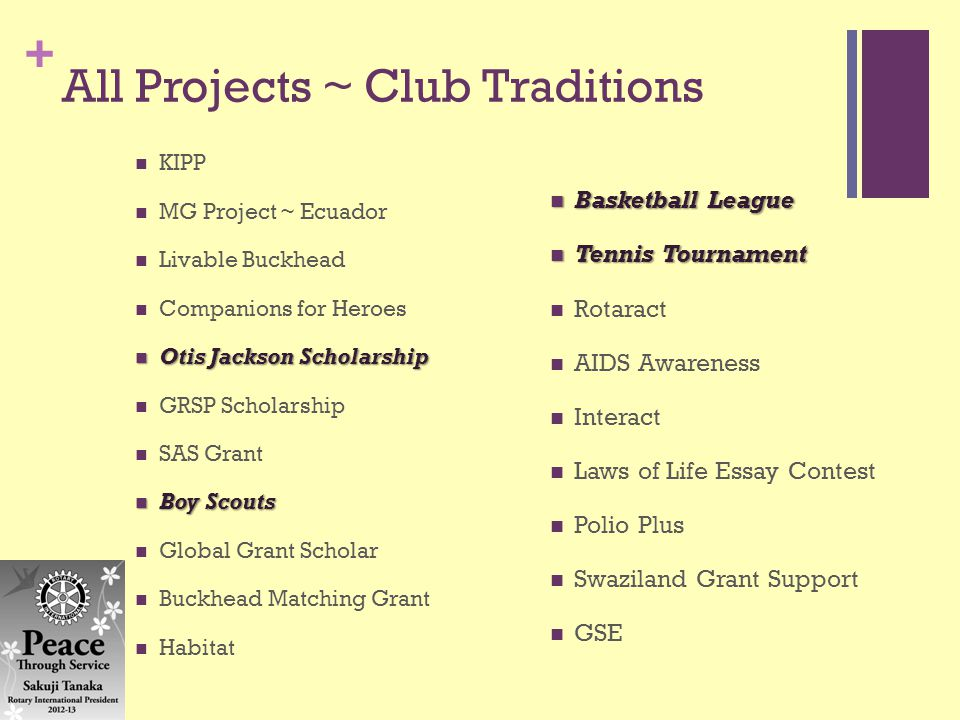 + All Projects ~ Club Traditions Basketball League Basketball League Tennis Tournament Tennis Tournament Rotaract AIDS Awareness Interact Laws of Life Essay Contest Polio Plus Swaziland Grant Support GSE KIPP MG Project ~ Ecuador Livable Buckhead Companions for Heroes Otis Jackson Scholarship Otis Jackson Scholarship GRSP Scholarship SAS Grant Boy Scouts Boy Scouts Global Grant Scholar Buckhead Matching Grant Habitat