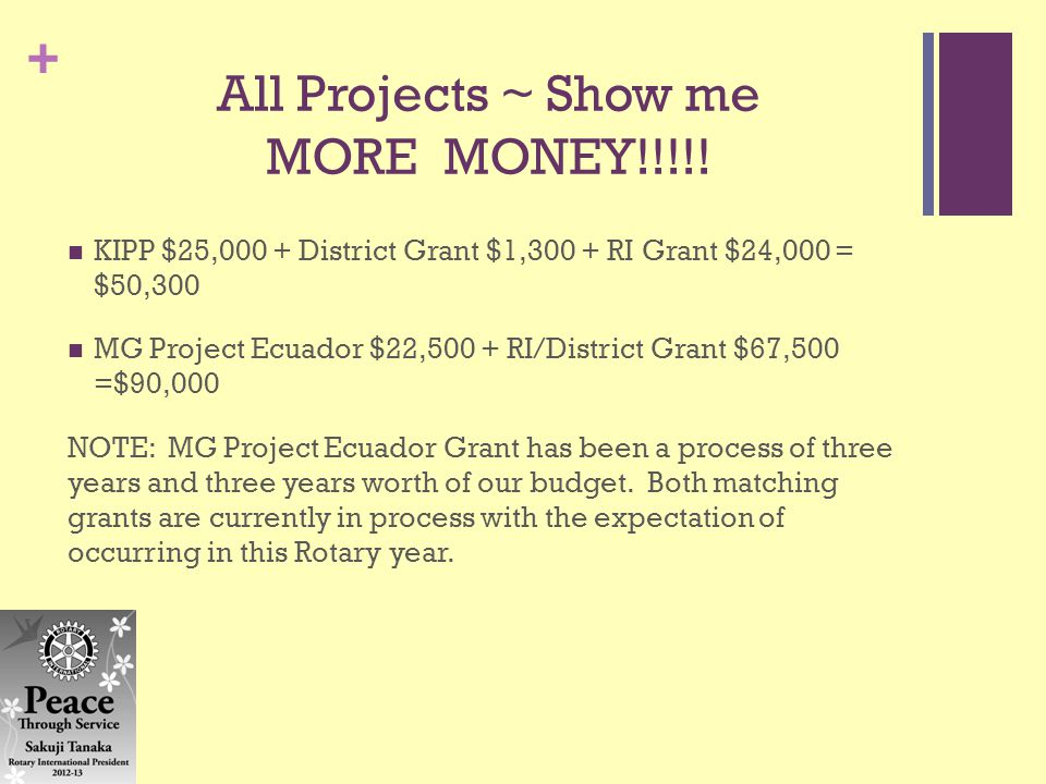+ All Projects ~ Show me MORE MONEY!!!!.