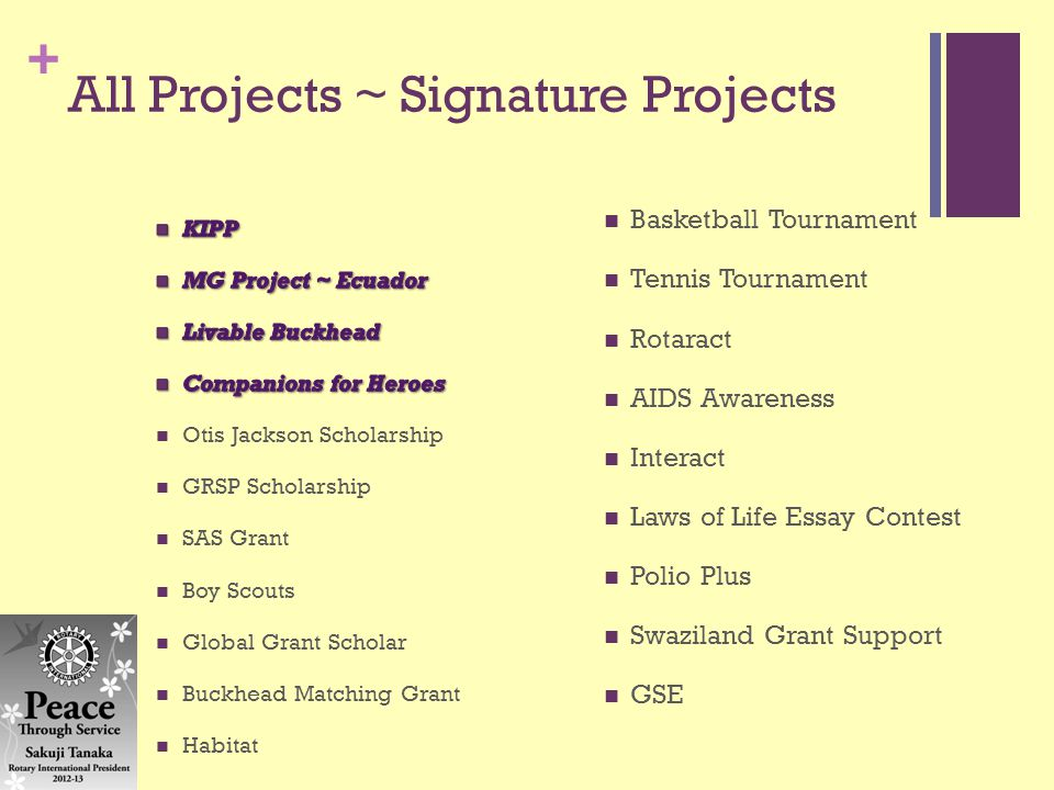+ All Projects ~ Signature Projects Basketball Tournament Tennis Tournament Rotaract AIDS Awareness Interact Laws of Life Essay Contest Polio Plus Swaziland Grant Support GSE