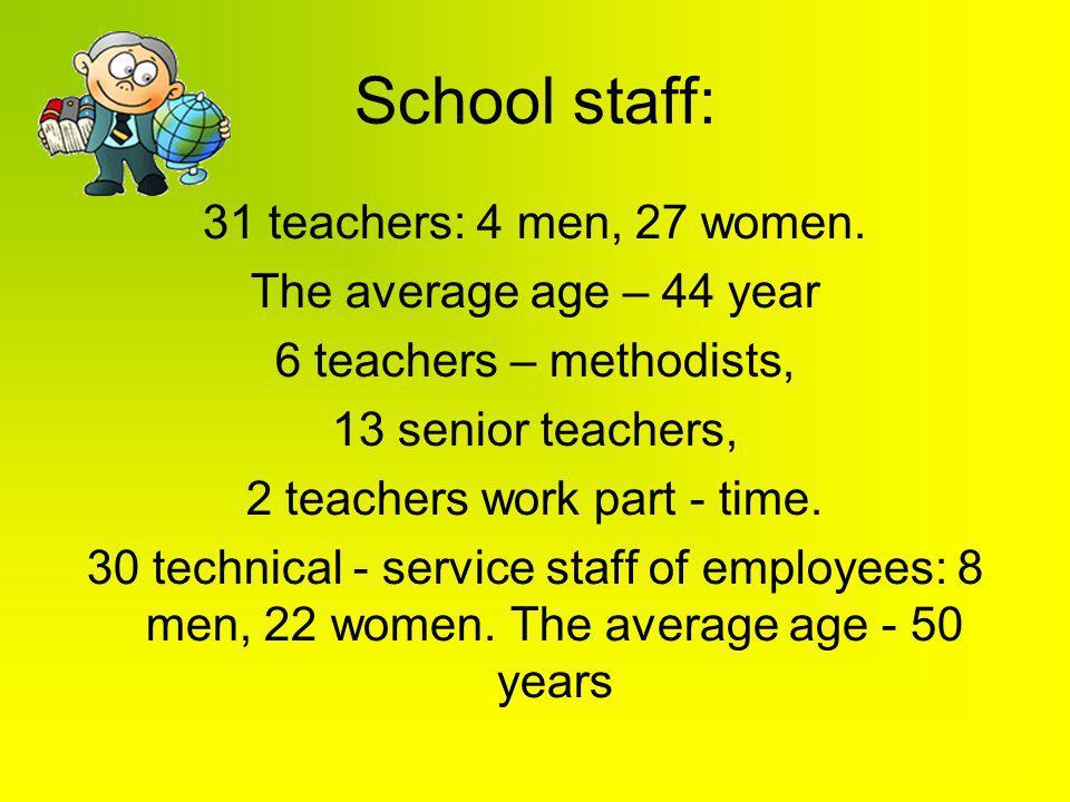 School staff: 31 teachers: 4 men, 27 women. The average age – 44 year 6 teachers – methodists, 13 senior teachers, 2 teachers work part - time. 30 tec