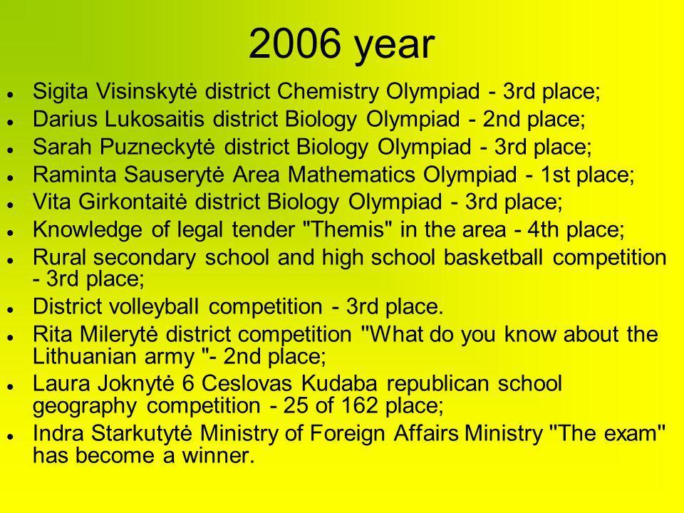 2006 year Sigita Visinskytė district Chemistry Olympiad - 3rd place; Darius Lukosaitis district Biology Olympiad - 2nd place; Sarah Puzneckytė distric