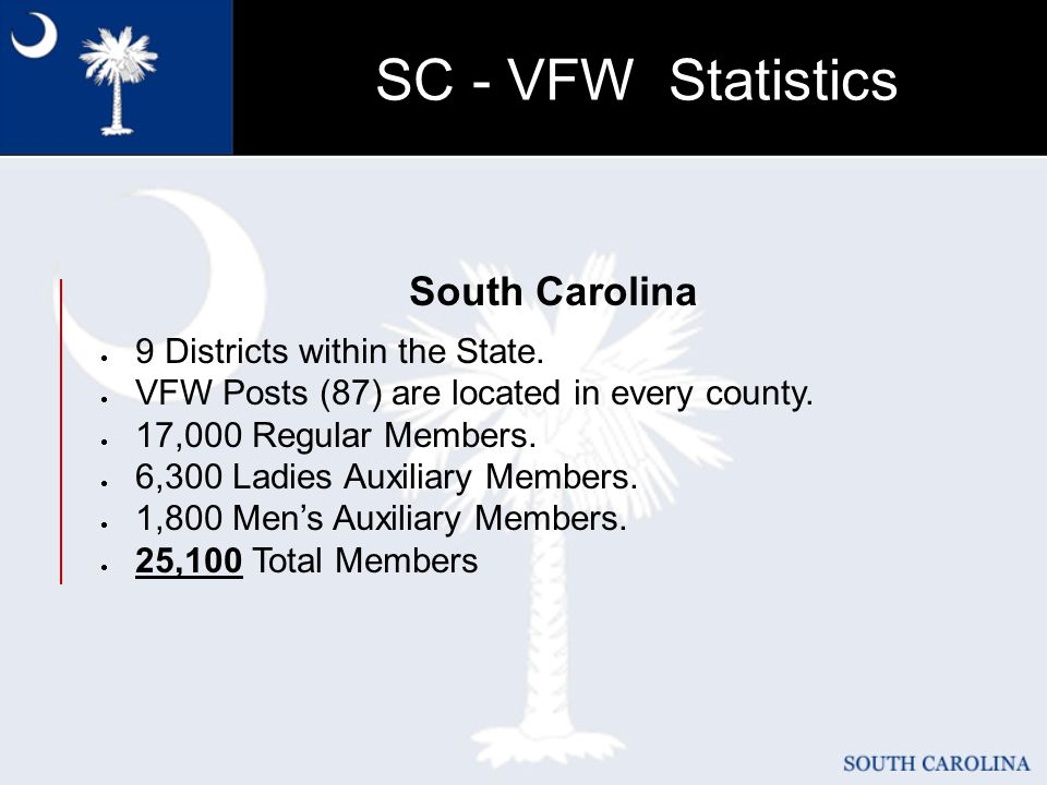 SC - VFW Statistics South Carolina 9 Districts within the State.