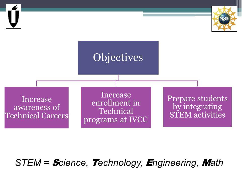 Promotional Materials Materials on salaries & IVCC programs