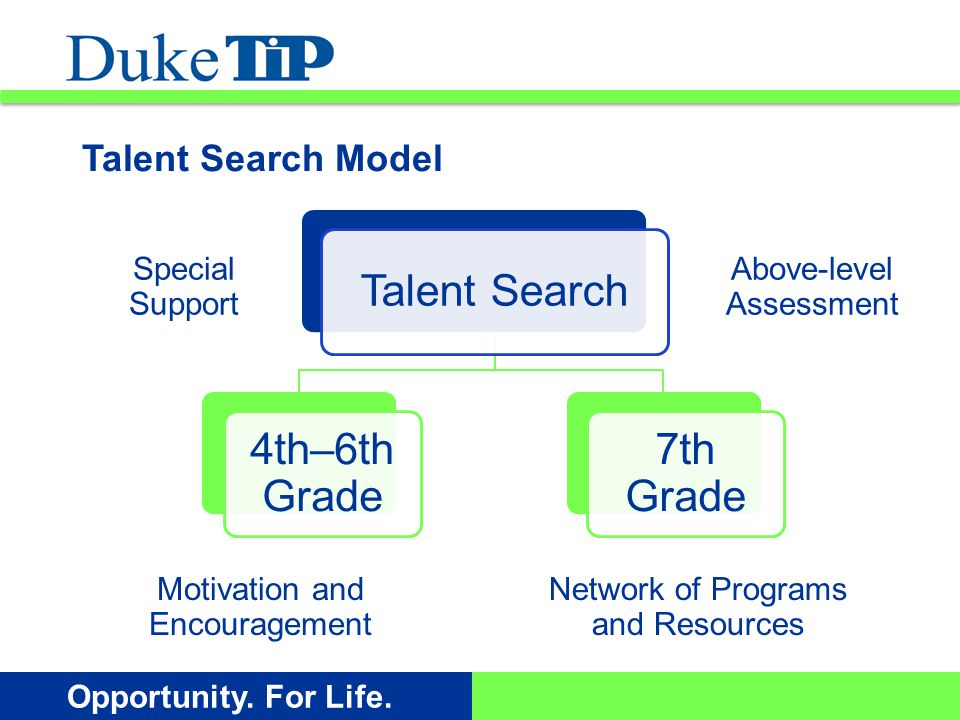 Opportunity. For Life. Above-level Assessment Talent Search Model Talent Search 7th Grade Network of Programs and Resources Motivation and Encourageme
