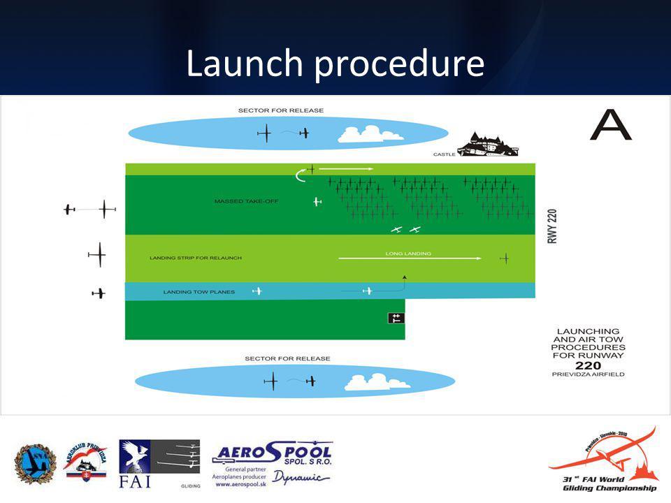 Launch procedure