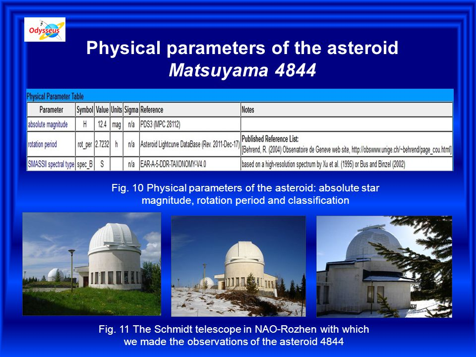 Physical parameters of the asteroid Matsuyama 4844 Fig.
