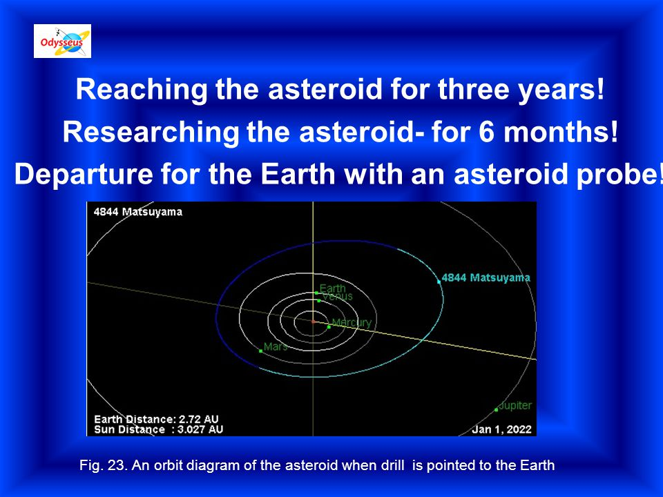 Reaching the asteroid for three years.Researching the asteroid- for 6 months.