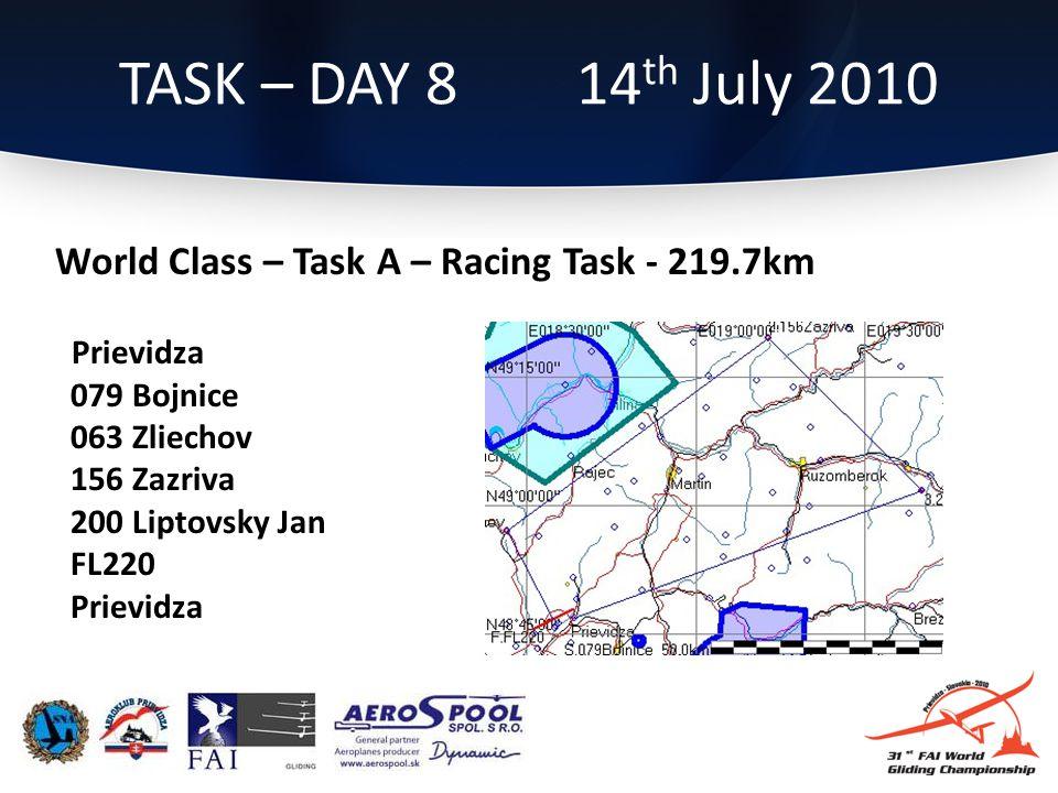 TASK – DAY 8 14 th July 2010 World Class – Task A – Racing Task - 219.7km Prievidza 079 Bojnice 063 Zliechov 156 Zazriva 200 Liptovsky Jan FL220 Prievidza