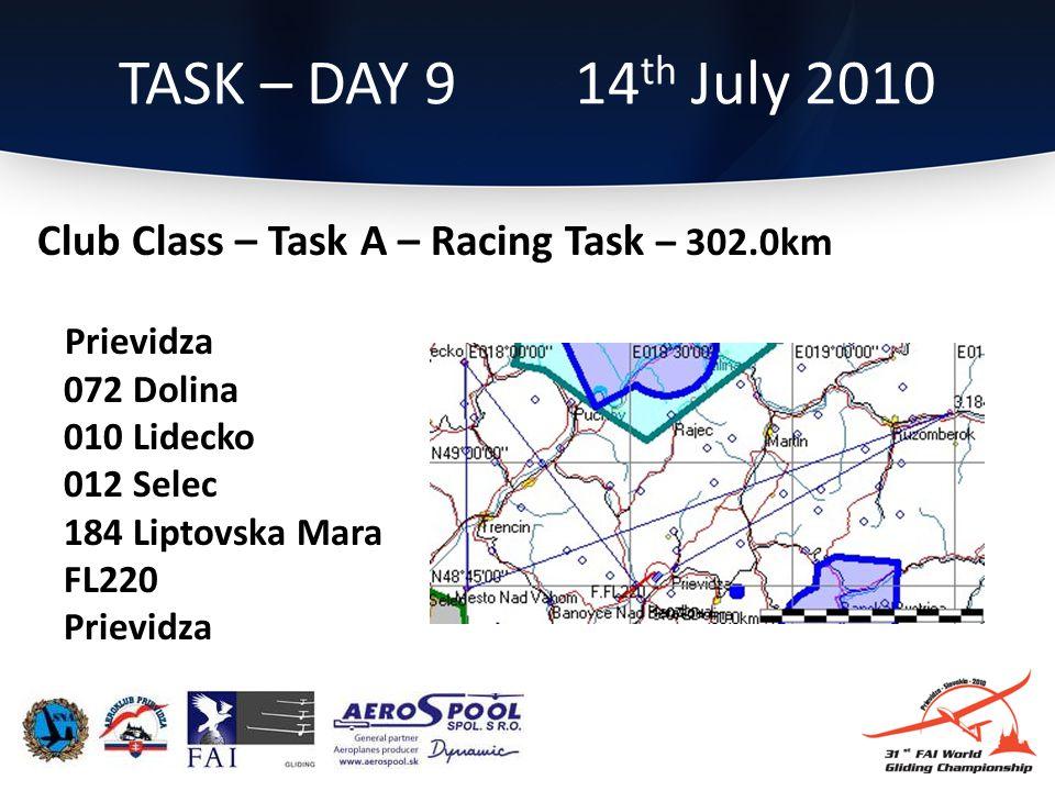 Club Class – Task A – Racing Task – 302.0km Prievidza 072 Dolina 010 Lidecko 012 Selec 184 Liptovska Mara FL220 Prievidza TASK – DAY 9 14 th July 2010