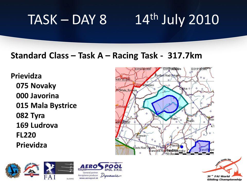 Standard Class – Task A – Racing Task - 317.7km Prievidza 075 Novaky 000 Javorina 015 Mala Bystrice 082 Tyra 169 Ludrova FL220 Prievidza TASK – DAY 8 14 th July 2010