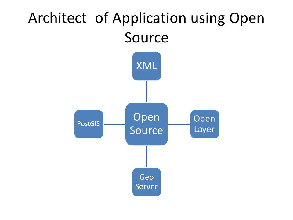 Architect of Application using Open Source Open Source XML Open Layer Geo Server PostGIS