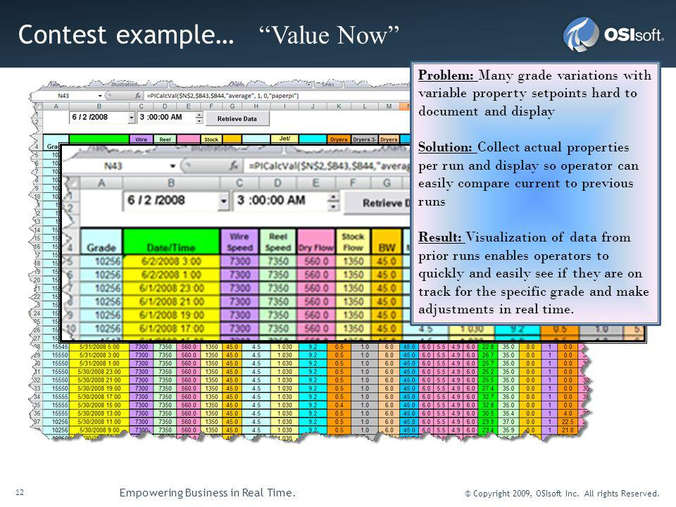 12 Empowering Business in Real Time. © Copyright 2009, OSIsoft Inc.