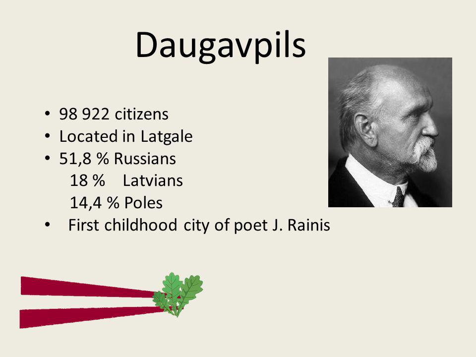 Daugavpils 98 922 citizens Located in Latgale 51,8 % Russians 18 % Latvians 14,4 % Poles First childhood city of poet J.