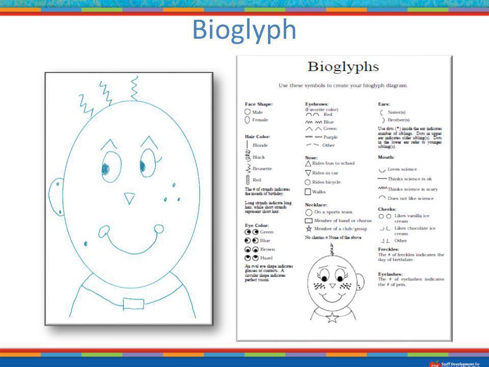 Bioglyph