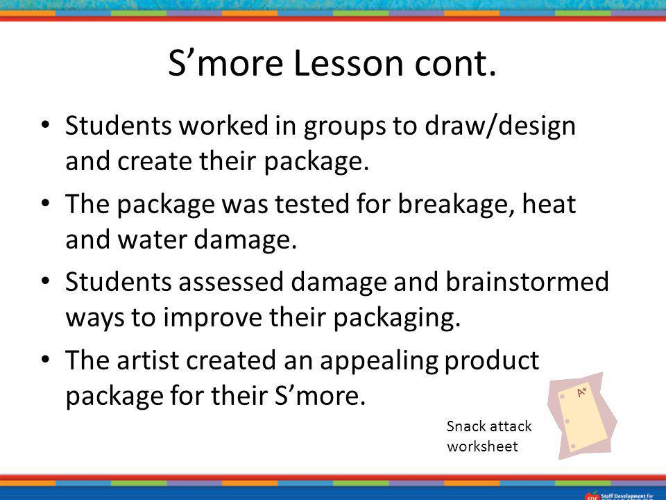 Students worked in groups to draw/design and create their package. The package was tested for breakage, heat and water damage. Students assessed damag