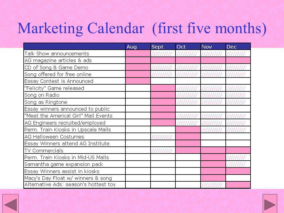 Marketing Calendar (first five months)