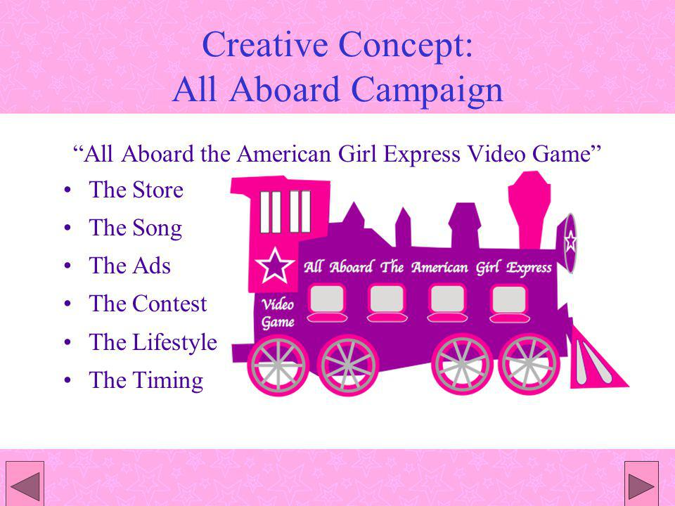 The American Girl Express Kiosk and Gaming Interface Introducing the American Girl Express as a time- traveling steam locomotive Powered by imagination, history, and fiber optics Driven by American Girl Engineers: – female role-models for girls of today and yesteryear Young girls can climb aboard and visit each characters year and hometown Players advance through the game by learning enough about the life and time of the AG character to power the train to its next destination