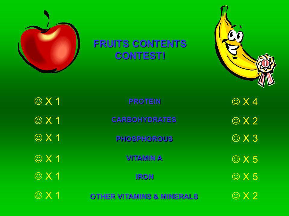 OTHER VITAMINS & MINERALS FRUITS CONTENTS CONTEST.