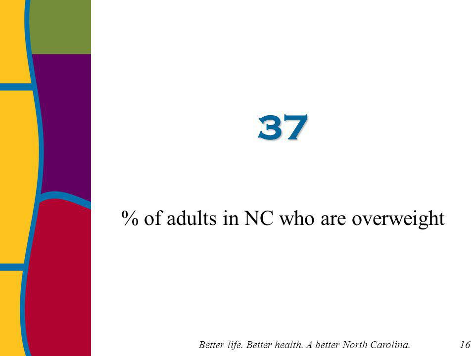 Better life. Better health. A better North Carolina. 16 37 % of adults in NC who are overweight