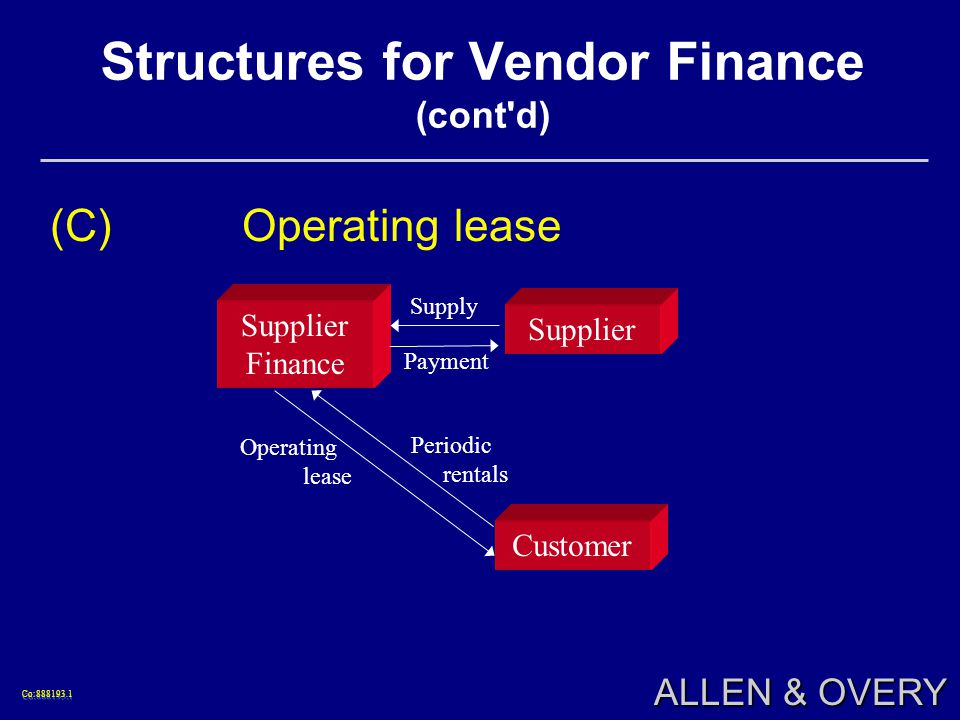 Co:888193.1Co:888193.1 ALLEN & OVERY Structures for Vendor Finance (cont d) (C)Operating lease Payment Periodic rentals Supplier Finance Supplier Customer Operating lease Supply