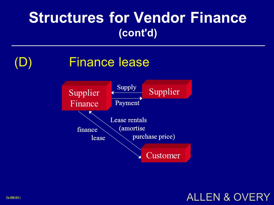 Co:888193.1Co:888193.1 ALLEN & OVERY Structures for Vendor Finance (cont d) (D)Finance lease Payment Lease rentals (amortise purchase price) Supplier Finance Supplier Customer finance lease Supply